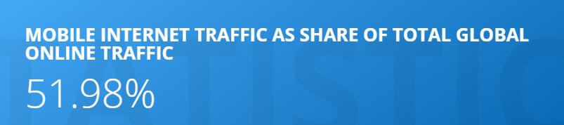Trafic Internet mondial sur mobile